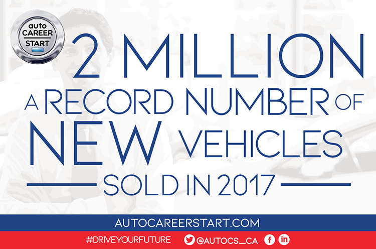 2 million new vehicles sold